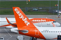 easyJet flights are grounded until further notice